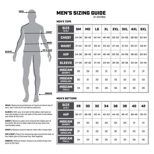 Men's Chart
